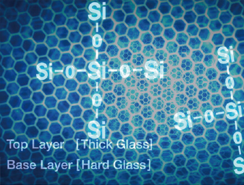 2層構造「超光沢」ガラス状被膜